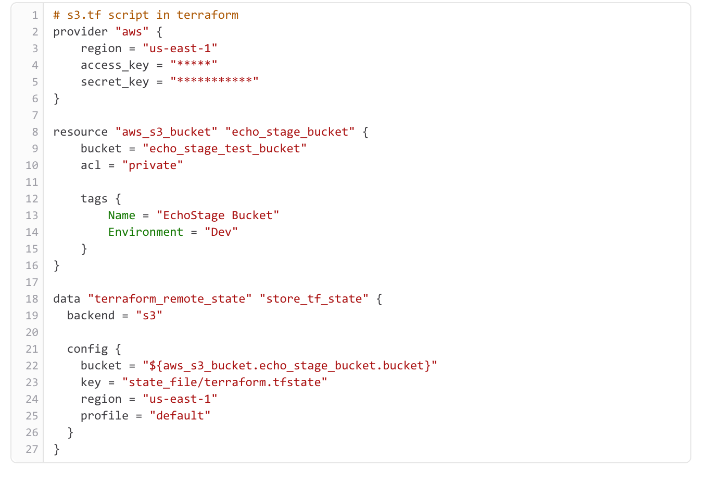 JavaRoots: How to create AWS - s3 bucket using terraform