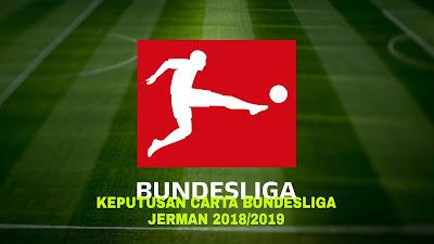 Keputusan Carta Bundesliga Jerman 2018/2019 (Livescore)