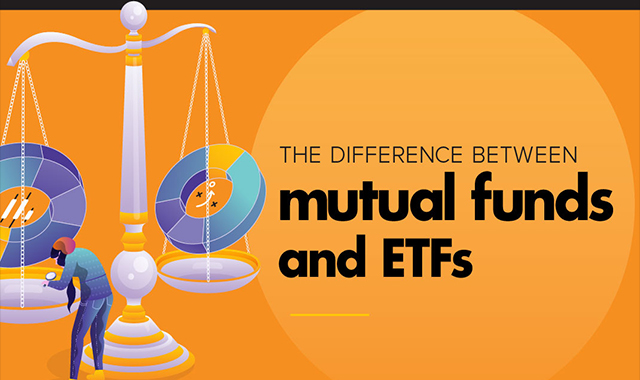 The Difference in the Mutual Funds #infographic