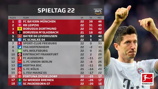 Prediksi Borussia M'gladbach vs TSG Hoffenheim — 22 Februari 2020