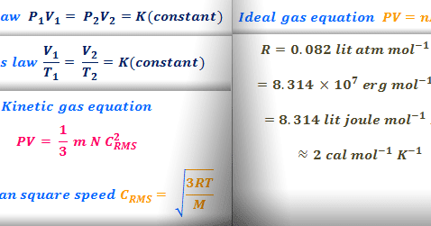 Ideal gas law problems solutions | Priyam Study Centre