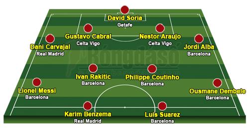 Đội hình tiêu biểu vòng 3 La Liga: Barca áp đảo