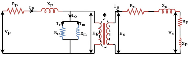 Current Transformer - Construction, Phasor and Errors