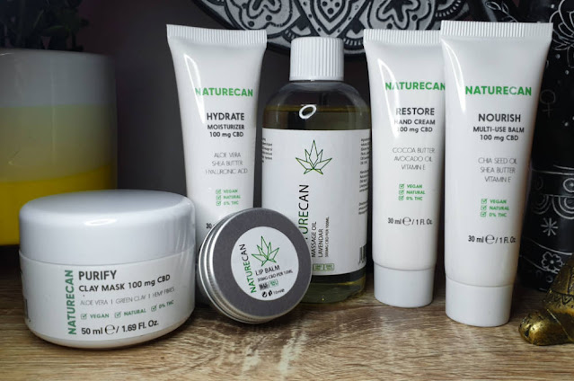 Naturecan CBD Beauty Range