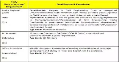 Junior Engineer,  Accountant & Officer Attendant Posts