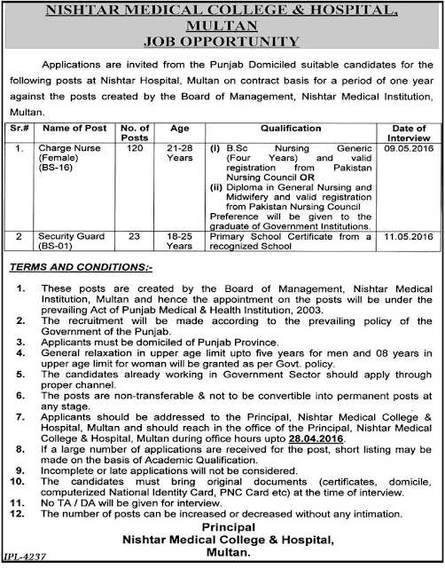 Female Nurse jobs at Nishtar Medical College & Hospital Multan