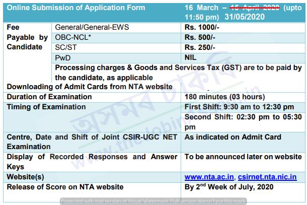 CSIR UGC NET JUNE 2020