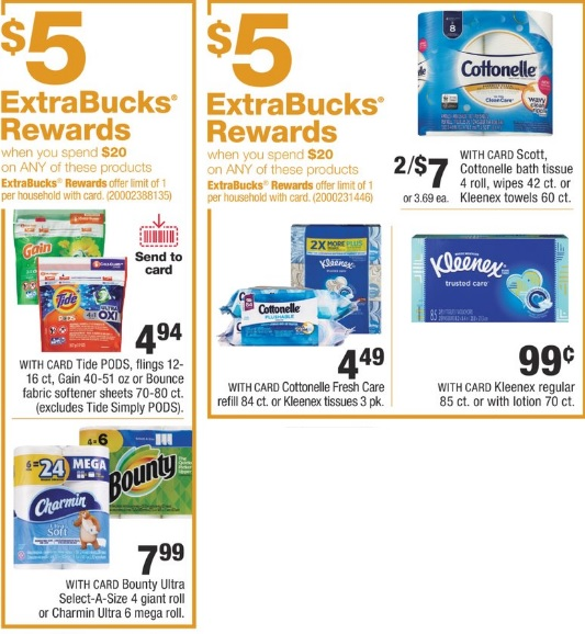 Tide, Cottonelle & Kleenex CVS Deal