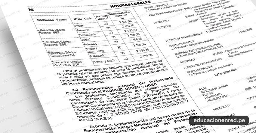 YA ES OFICIAL: Aumentan sueldo a Docentes Nombrados y Contratados a partir de Marzo (D. S. Nº 074-2019-EF) www.minedu.gob.pe