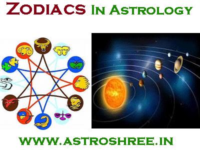 details of 12 rashi in hindi jyotish