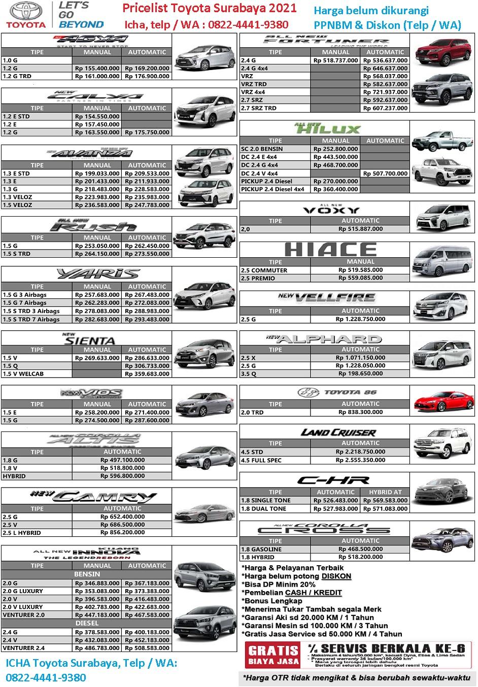 Tidak terasa sekarang kita sudah berada di bulan september 2021 dimana pada bulan ini resmi skema ppnbm mengalami perubahan, yang awal nya 100% menjadi 50%. Promo Toyota Surabaya - Harga kredit mobil 2021 Calya Agya Avanza Innova Fortuner DP sangat ...