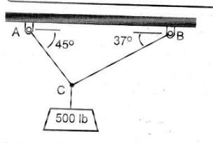 latihan soal tegangan tarik