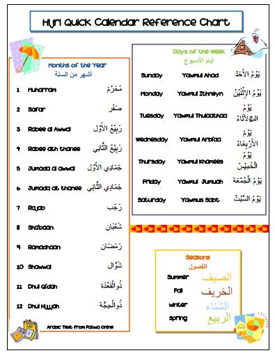 Hijri Calendar Quick Reference Chart for Kids
