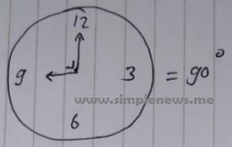 Jam 3 tepat www.simplenews.me