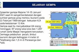 Majene, Sulawesi Barat Diguncang Gempa Kuat 6,2 SR