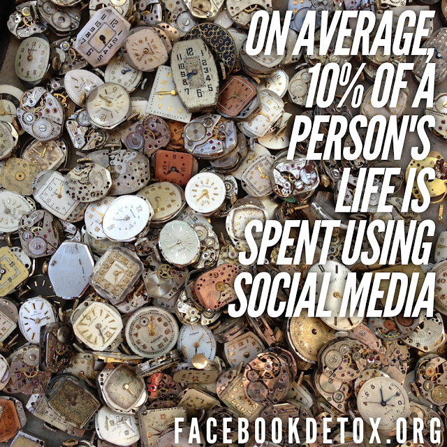 we spend 10% of our life on social media