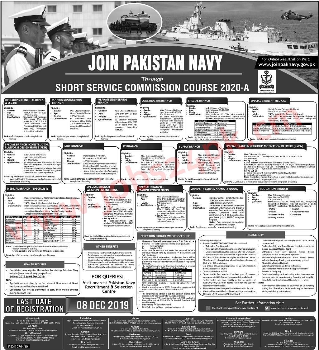 join-pakistan-navy-through-short-service-commission