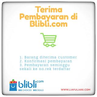 Cara menerima pembayaran di Blibli.com
