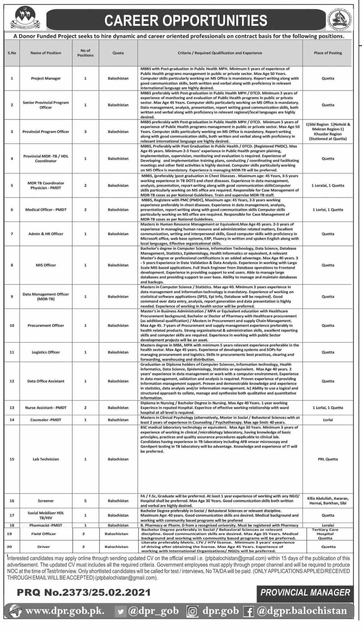 Online Apply :- ptpbalochistan@gmail.com - Donor Funded Project Balochistan Jobs 2021 in Pakistan - Quetta Jobs 2021