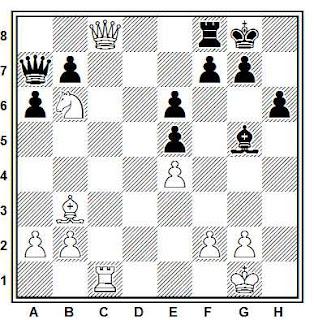 Posición de la partida de ajedrez Latasch - Voloshin (Moscú, 1981)