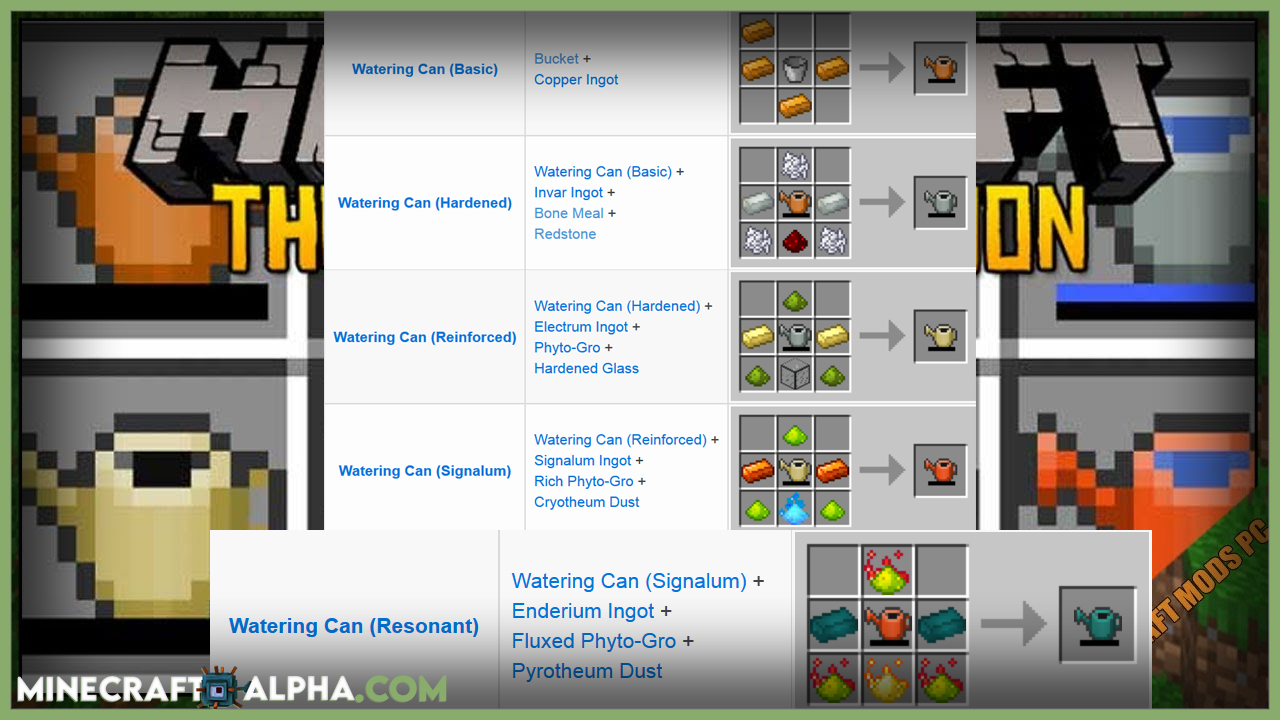 Minecraft Thermal Cultivation Mod Crafting Recipes