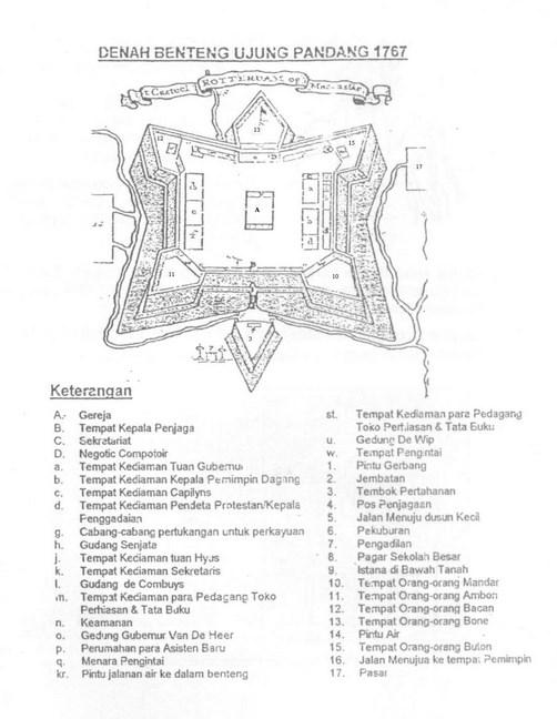 peta Sejarah Berdirnya Benteng Rotterdam dan Wajah Pariwisata Budaya Makassar di Dalamnya