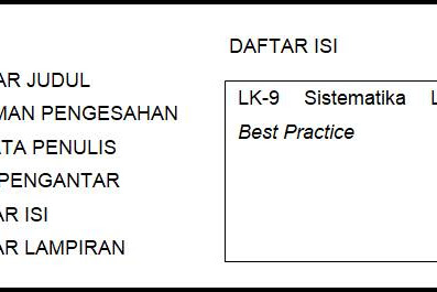 Contoh Program Best Practice Pada Program PKP