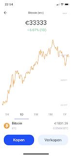 Bitcoin koers op 33333