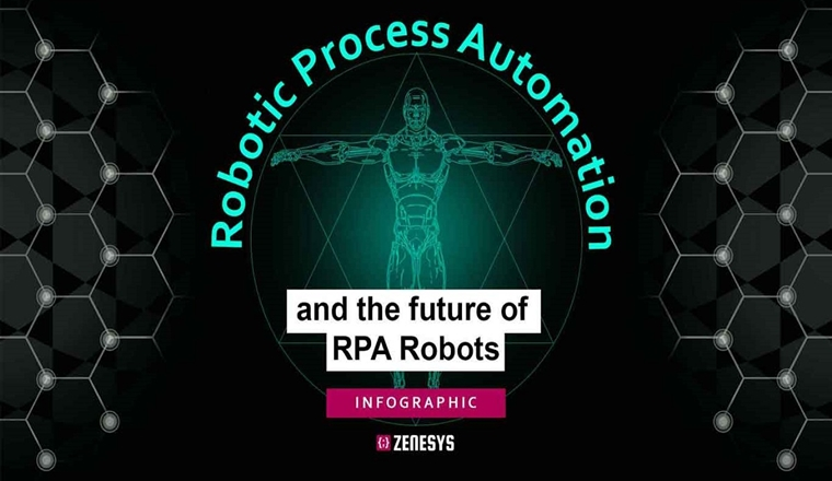 Robotic Process Automation and the future of RPA Robots #infographic