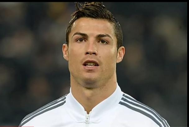 Cristiano Ronaldo Facts.