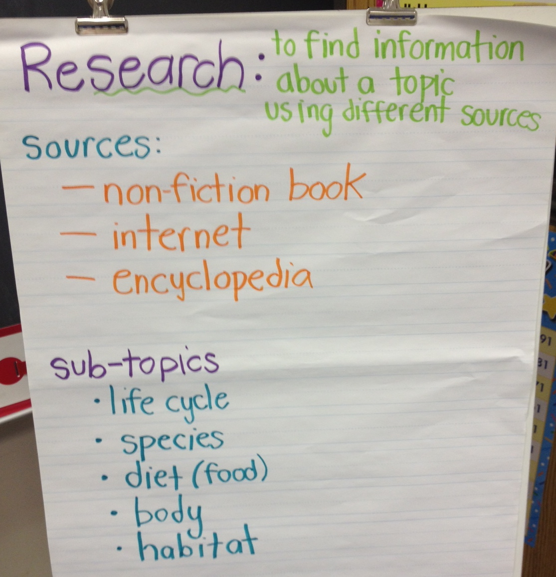 Second Grade Style Nonfiction Writing