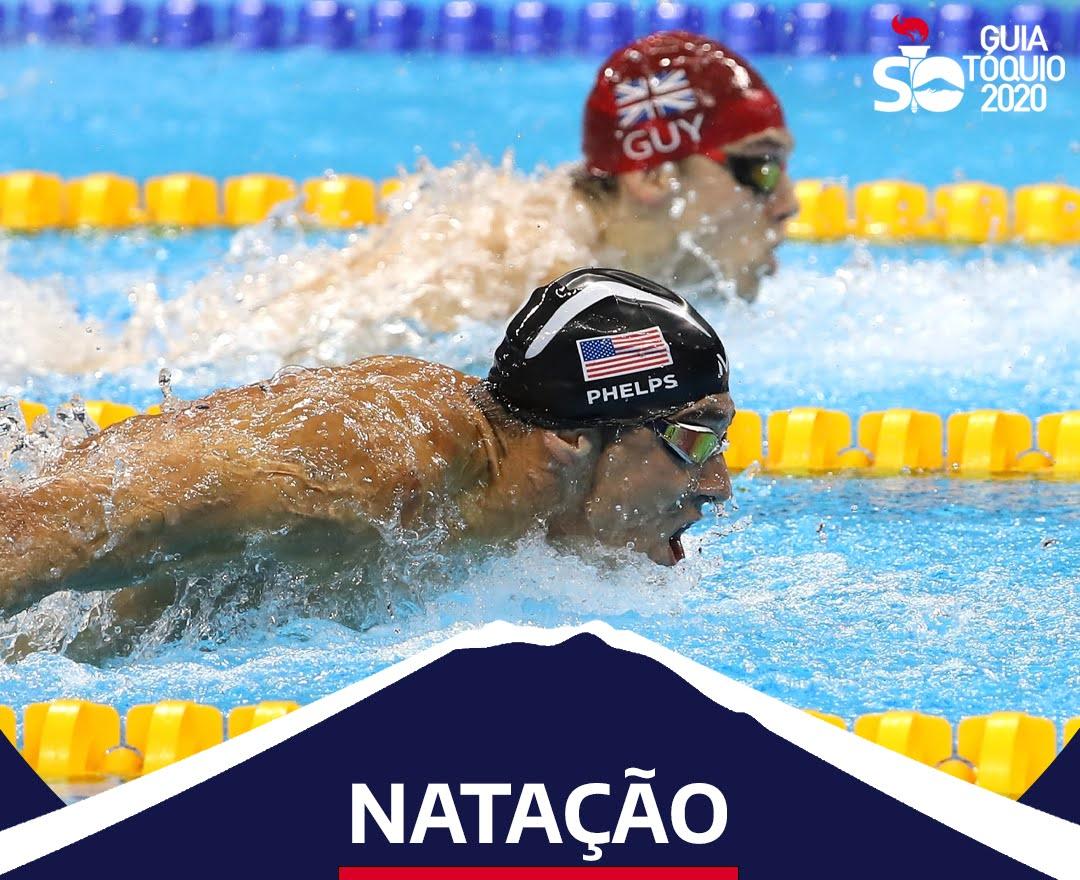 Provas da natação Olimpíadas