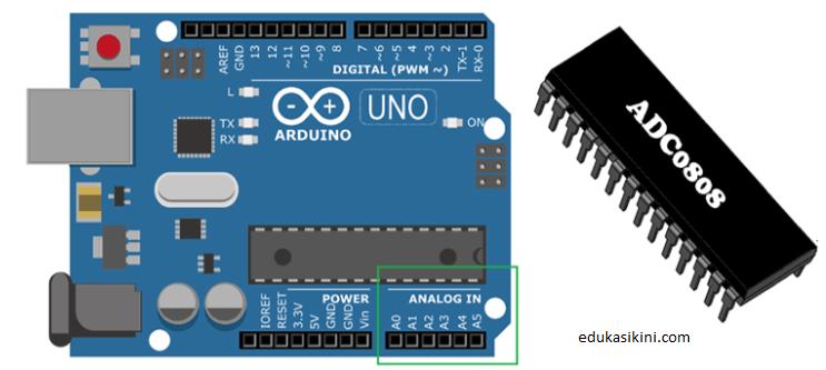 Apa itu ADC - Analog to Digital Converters