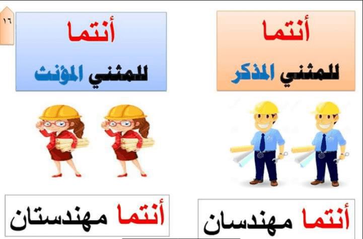 ملف PDF لتعليم النحو للأطفال من خلال الصور
