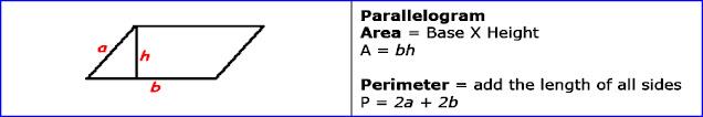 Area of parallelogram & Perimeter of parallelogram
