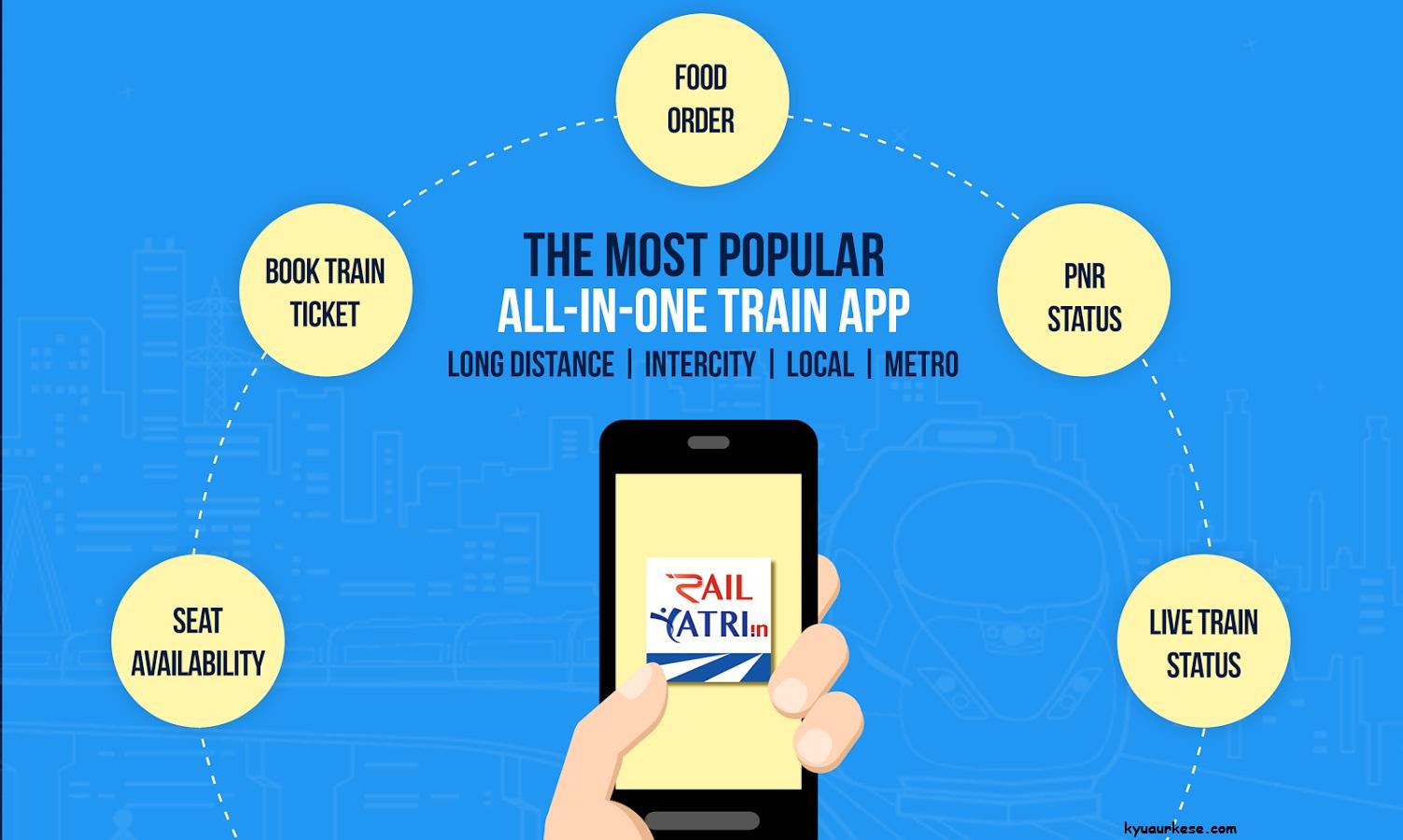 Rail yatra app free download