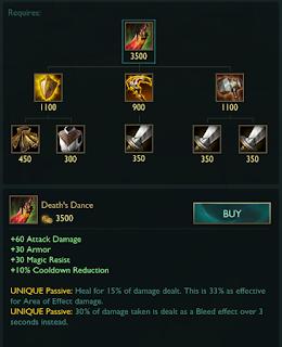 death%2527sdance.png