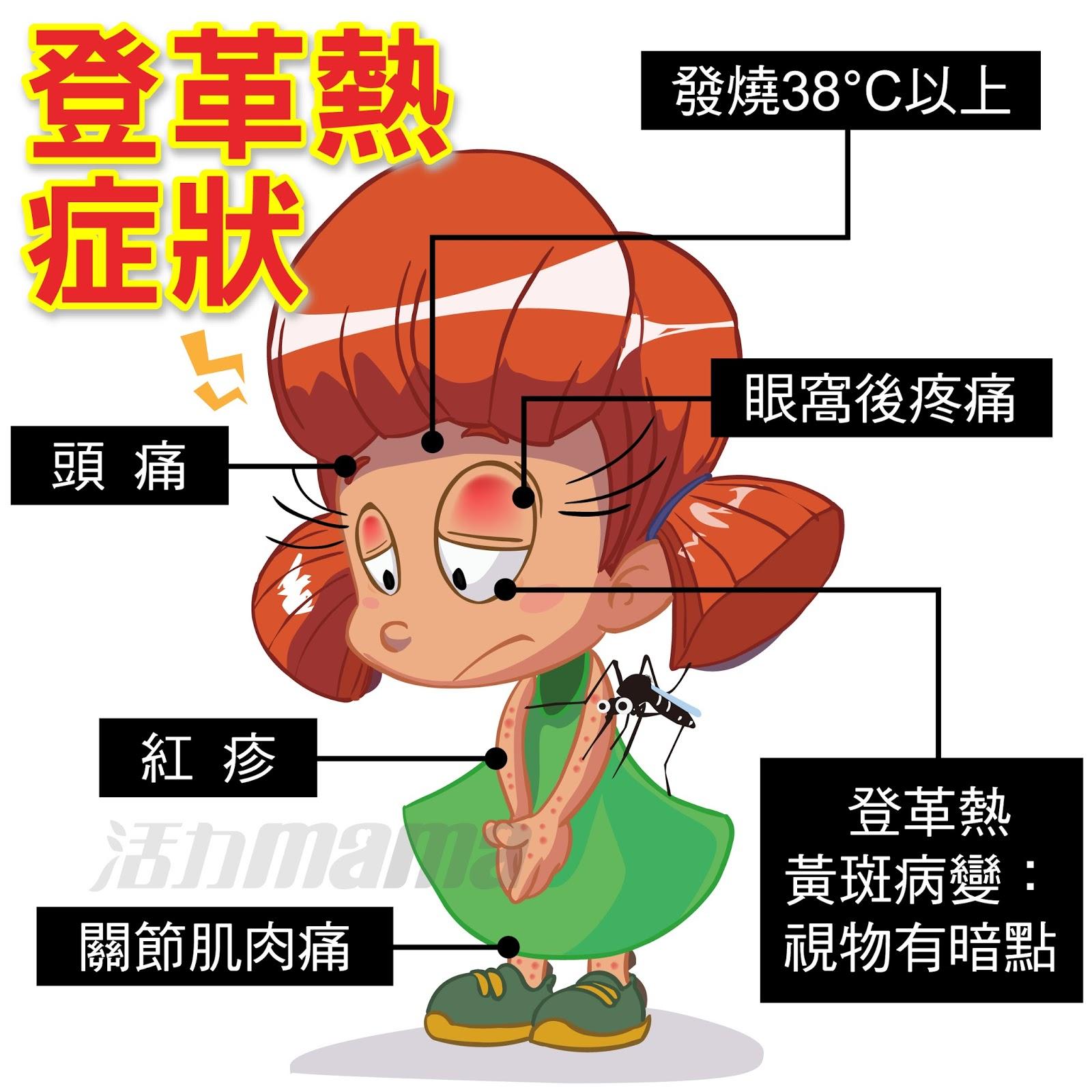 夏天清楚登革熱癥狀!分享十大驅蚊妙招 - 哺乳媽媽加油站