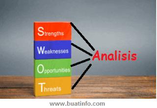 Buat Info - Analisis SWOT: Pengertian, Aspek, Manfaat, dan Contohnya