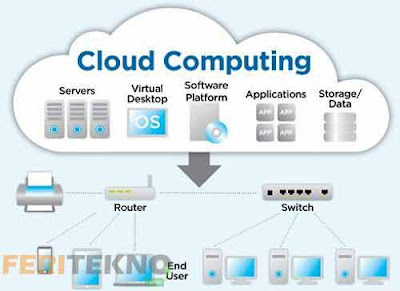 pengertian cloud computing lengkap 2