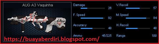 Spesifikasi Damage Senjata AUG A3 Vaquinha