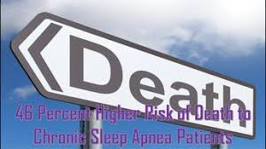 Risk Factors for Obstructive Sleep Apnea - 46 % Higher Risk of Death to Chronic Sleep Apnea Patients