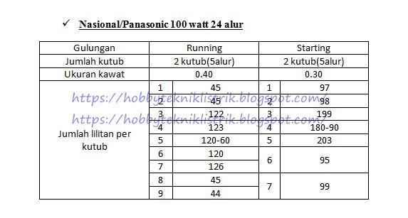 Data Lilitan Dinamo Pompa Air Merk National  Panasonic 100