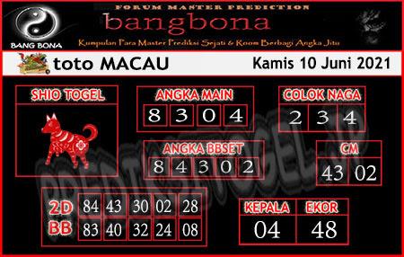 Prediksi Bangbona Toto Macau Kamis 10 Juni 2021