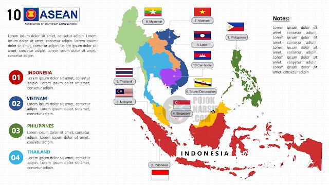 Peta ASEAN 10 Negara Anggota