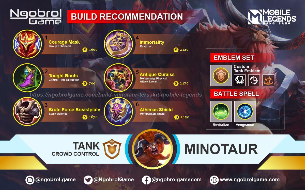 Build Minotaur Savage Mobile Legends