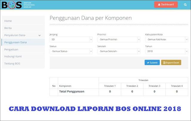 Cara Download Laporan BOS Online Terbaru
