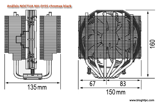DIMENSIONES DISIPADOR NOCTUA NH-D15S CHROMAX.BLACK