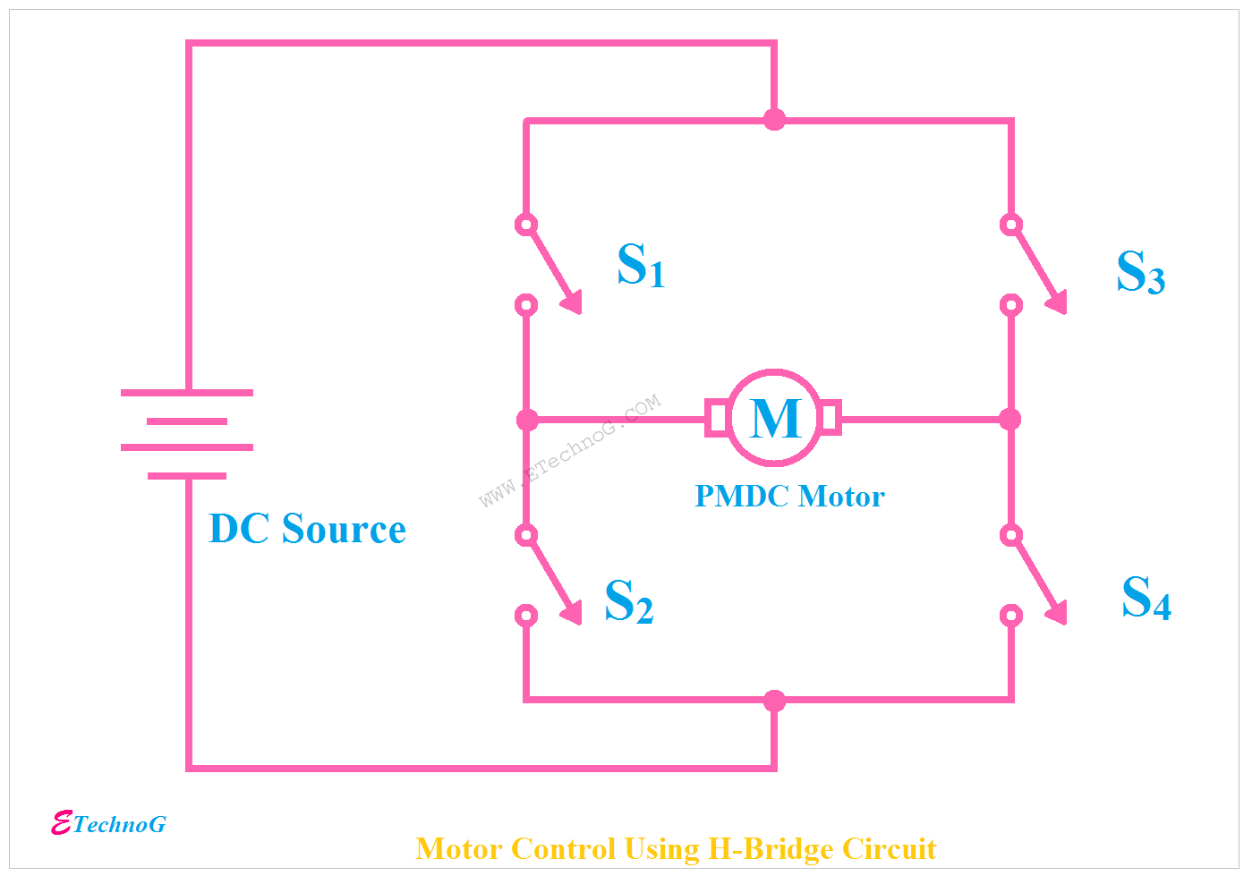Terrific Explained H Bridge Circuit Design Applications Advantages Etechnog Wiring 101 Relewellnesstrialsorg