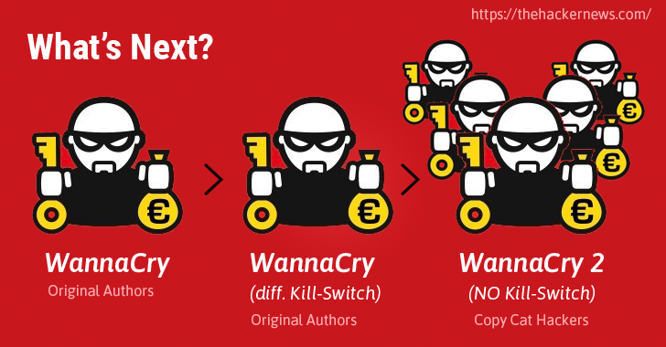 WannaCry Kill-Switch(ed)? It's Not Over! WannaCry 2.0 Ransomware ... The Hacker News728 × 380Search by image WannaCry 2.0, Ransomware With *NO* Kill-Switch Is On Hunt!